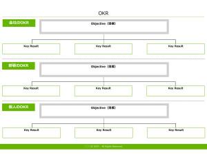 OKR  テンプレート(PowerPoint形式)