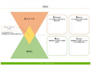 ERRC テンプレート(PowerPoint形式)