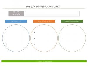 PMI テンプレート(PowerPoint形式)
