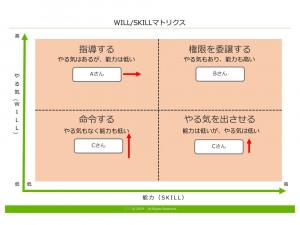 WILL・SKILL テンプレート ダウンロードページ