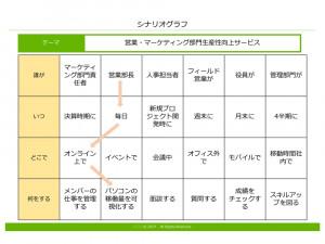 シナリオグラフ テンプレート(PowerPoint形式)