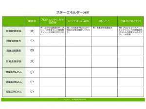 ステークホルダー分析 テンプレート(PowerPoint形式)
