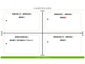 ペイオフマトリクス テンプレート(PowerPoint形式)