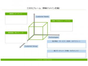 三次元フレーム テンプレート(PowerPoint形式)