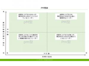 PM理論 テンプレート(PowerPoint形式)