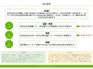 PAC思考テンプレート(PowerPoint形式)