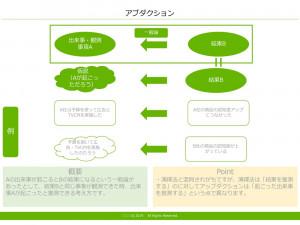 アブダクション テンプレート(PowerPoint形式)