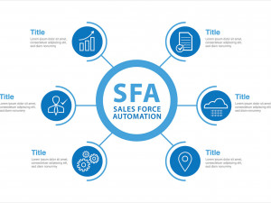 知識ゼロでもわかるSFA! 20製品の特徴を比較