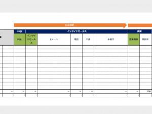インサイドセールス月次KPI表 ダウンロードページ