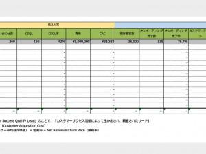 カスタマーサクセス月次KPI表 ダウンロードページ